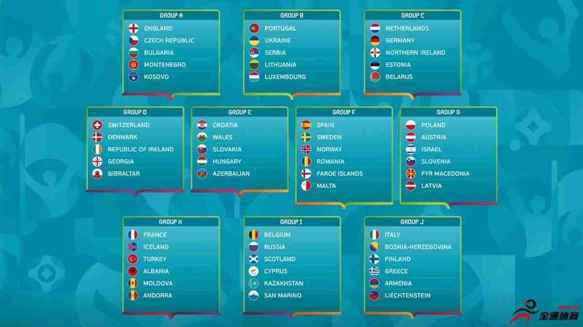 欧预赛抽签:德国荷兰再相遇 英格兰葡萄牙远征