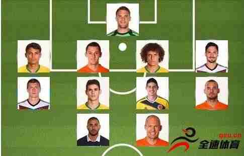 梅西落选2014世界杯最佳阵容