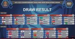 男足将在u23亚洲杯预选赛和马来西亚展开对决