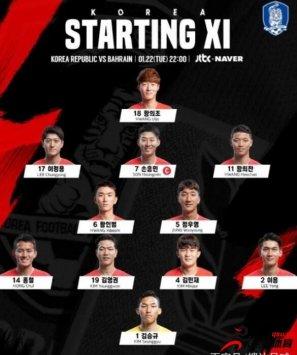 韩国队VS巴林队在亚冠赛的首发阵容名单