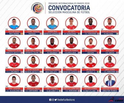 皇马门将纳瓦斯入选哥斯达黎加国家队大名单