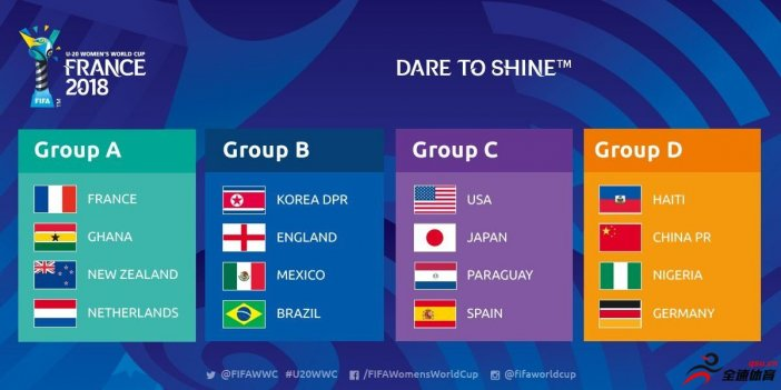 女足世青赛分组,中国U20女足被分在D组
