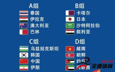 U23男足亚洲杯决赛阶段分组抽签结果公布