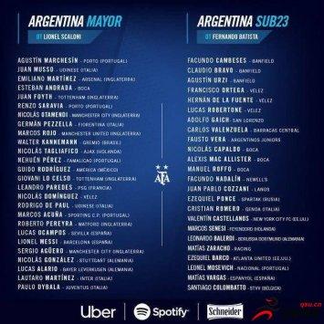阿根廷足协公布了新一期国家队名单,梅西、