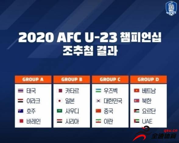 亚洲杯抽签,韩媒《中央日报》表示中国是弱旅