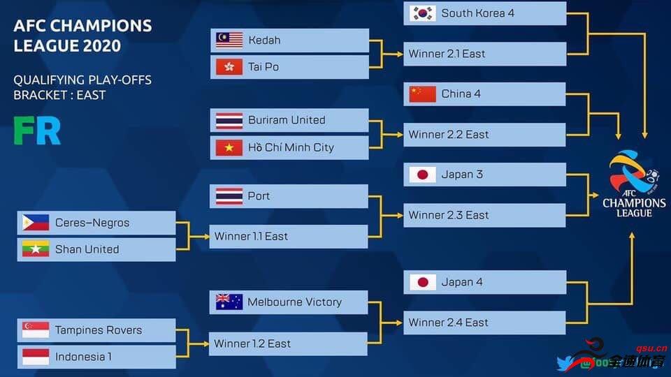 """亚冠资格赛:中超的亚冠席位依然维持在""""3+1"""""""