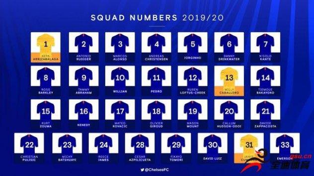 切尔西新赛季球衣号码公布,新援普利西奇身