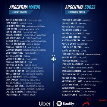 阿根廷公布国家队大名单:迪巴拉在列