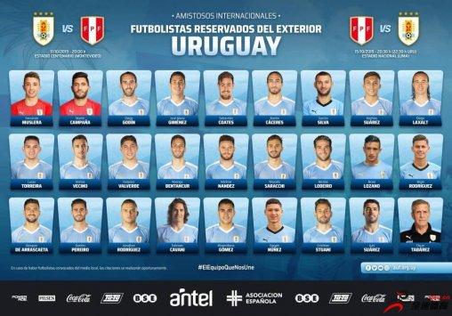 乌拉圭国家队公布了最新一期的集训大名单,内苏亚雷斯入选