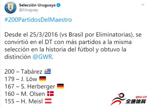 塔瓦雷斯是历史上执教同一国家队场次最多的主帅