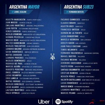 阿根廷大名单:迪巴拉、劳塔罗领衔