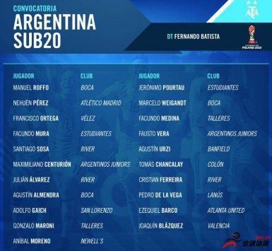 阿根廷U20世界杯21人大名单