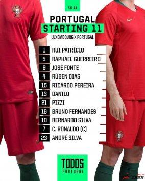 葡萄牙vs卢森堡首发:C罗冲击国家队