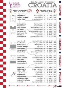洛夫伦入选克罗地亚大名单