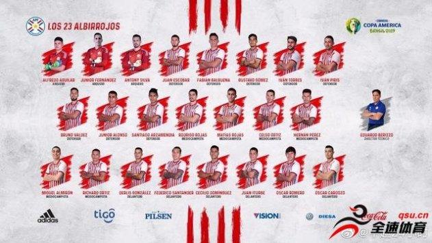 巴拉圭队公布出征今夏美洲杯的23人名单,申花外援罗梅罗入选