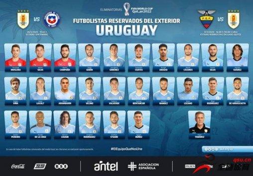乌拉圭新一期国家队征召了26名球员,卡瓦尼领衔