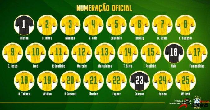 巴西足协公布了最新一期国家队成员的号码