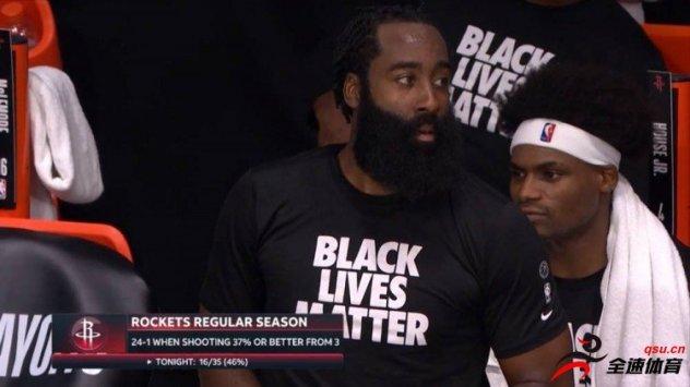 帕金斯:我们正在见证NBA最佳得分手的表演