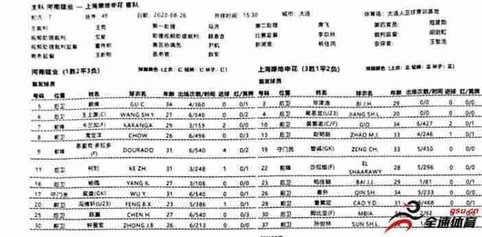 河南建业vs上海申花首发:吴龑领衔