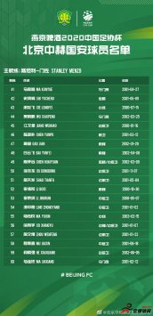 国安今日公布了足协杯大名单,全部为U21球员