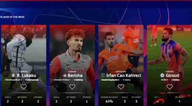 欧足联官方公布了本周欧冠最佳球员候选