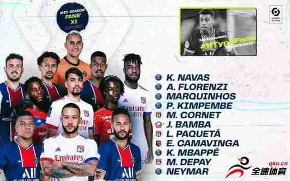 法甲联赛今日公布了球迷票选的赛季半程最佳11人阵容