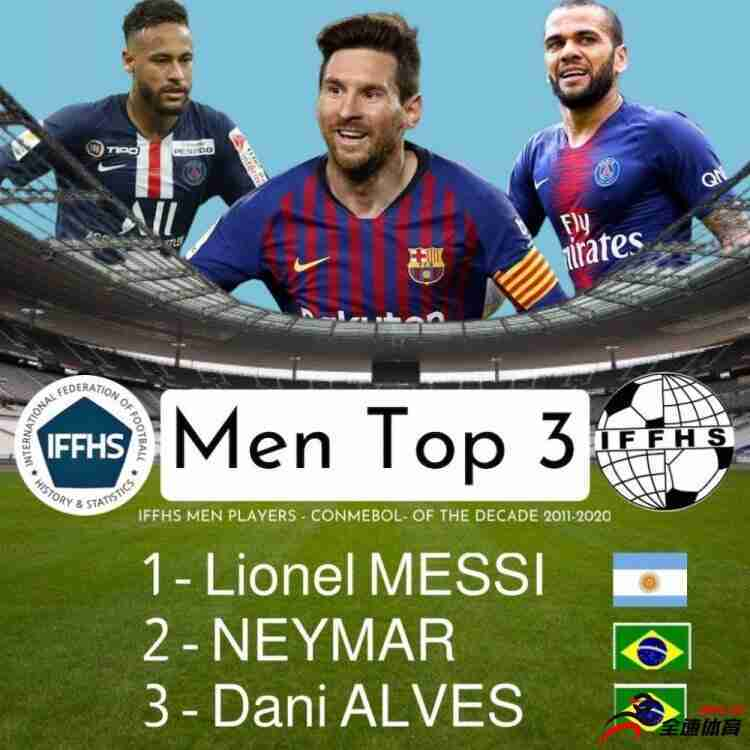 南美洲最佳球员评选结果,梅西当选