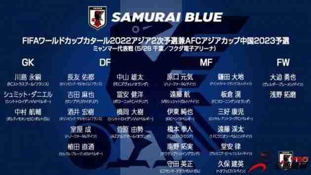 日本公布两套国家队名单:其中一套全留洋,混血门将入选