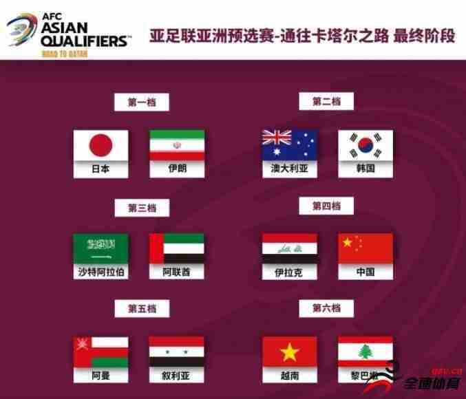 12强赛抽签时间为7月1日下午三点 国足分在第四档