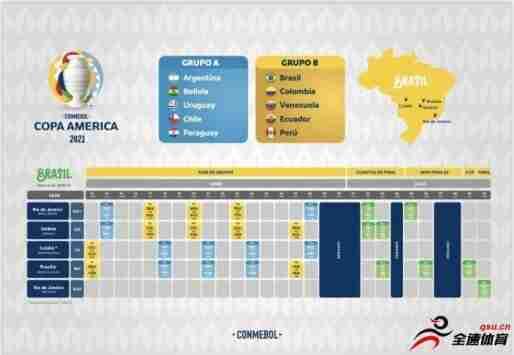 美洲杯开球时间:揭幕战6月14日早5点,决赛
