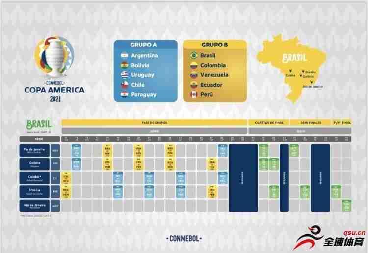 美洲杯开球时间:揭幕战6月14日早5点,决赛7月11日早8点