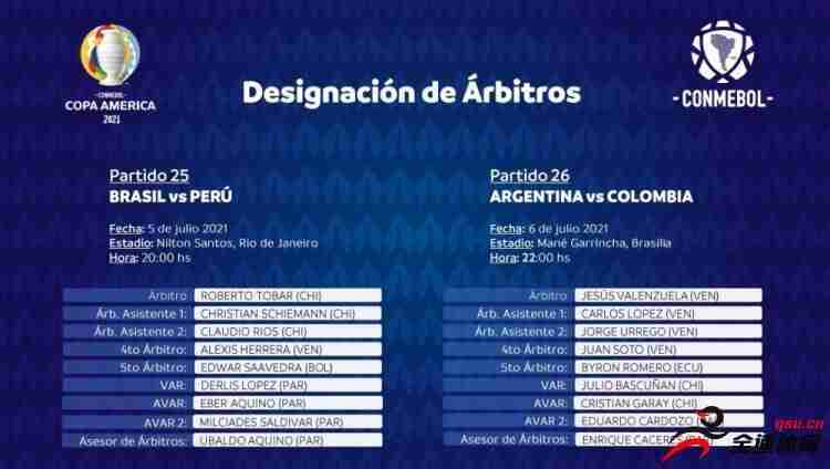 美洲杯半决赛裁判安排:智利名哨托巴尔执法巴西