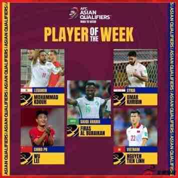亚足联本周最佳球员候选名单公布,中国球员